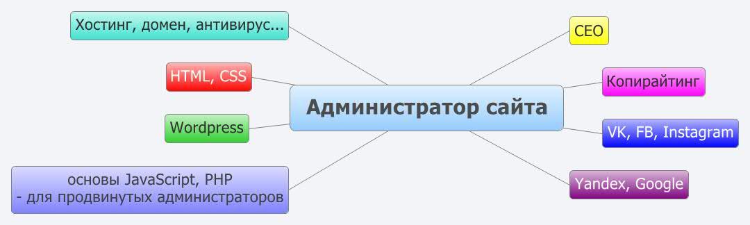 картинка1 к статье Ю. Романовой